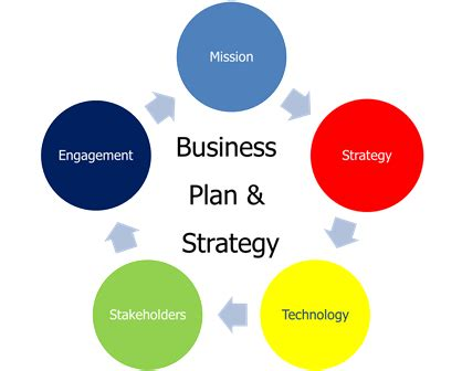 Safari company business plan